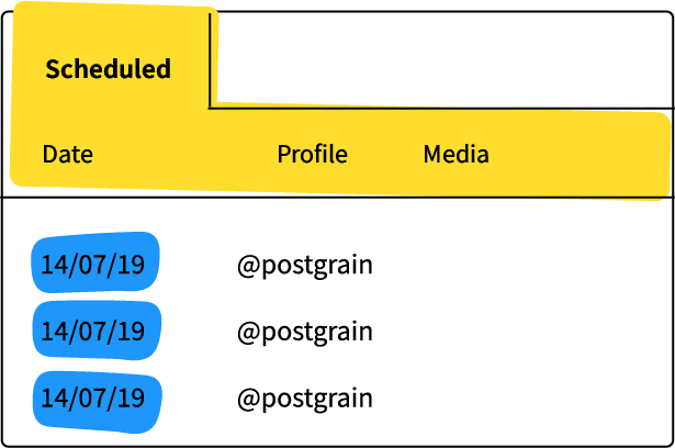 Illustration of Postgrain's schedule feature