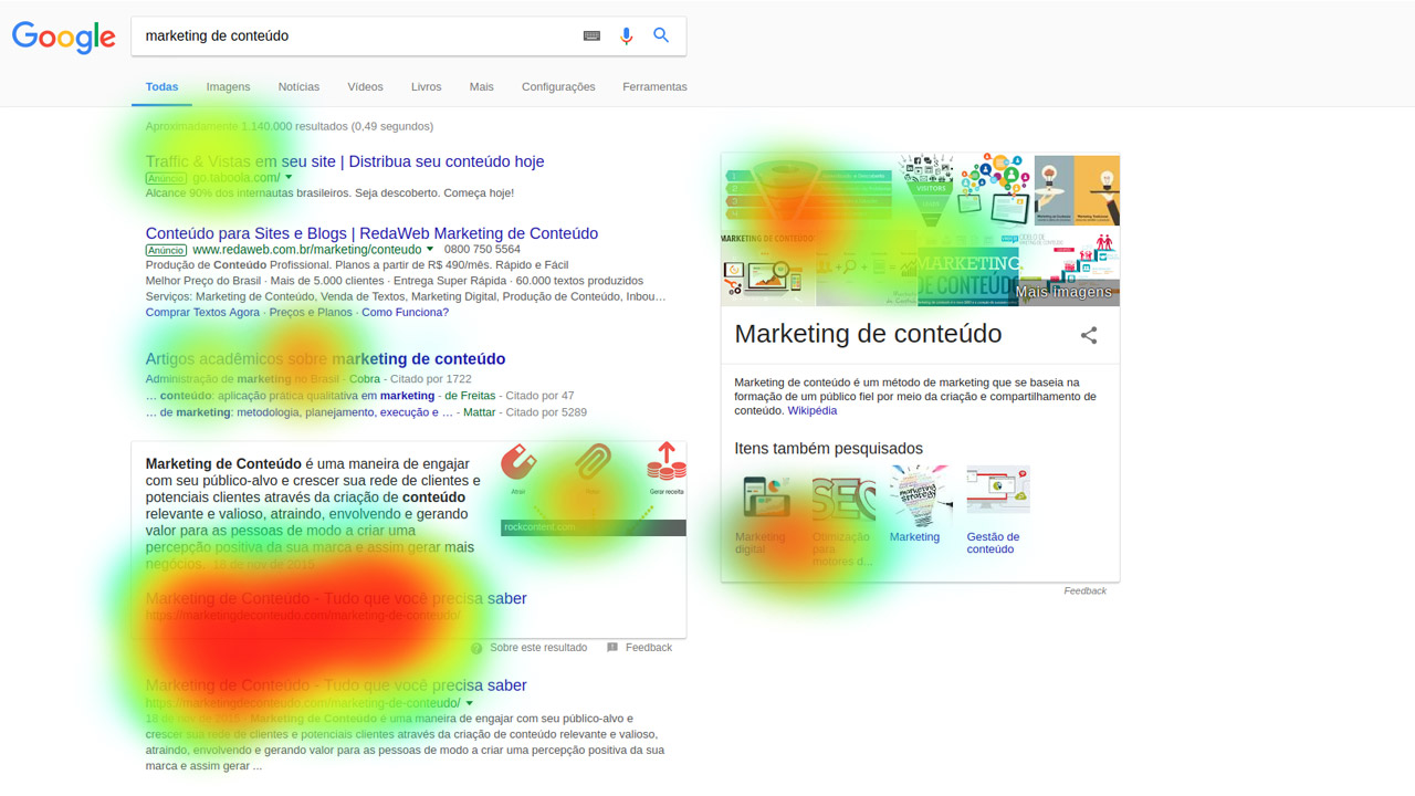 mapa de calor de uma pesquisa no google