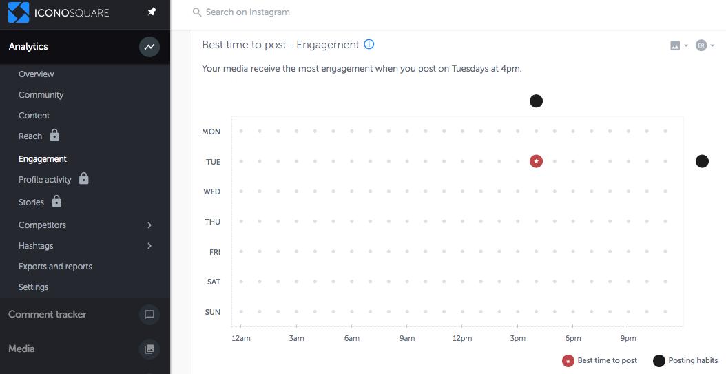 """print da tela de """"engagement"""" do iconosquare"""