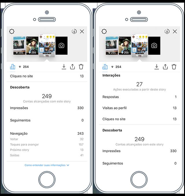 instagram-empresas-postgrain
