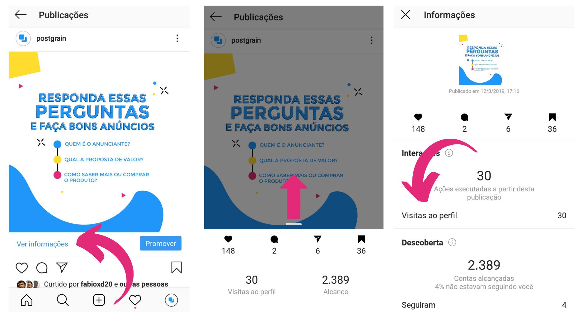 Capturas de tela mostrando como acessar visitas ao perfil de uma publicação única