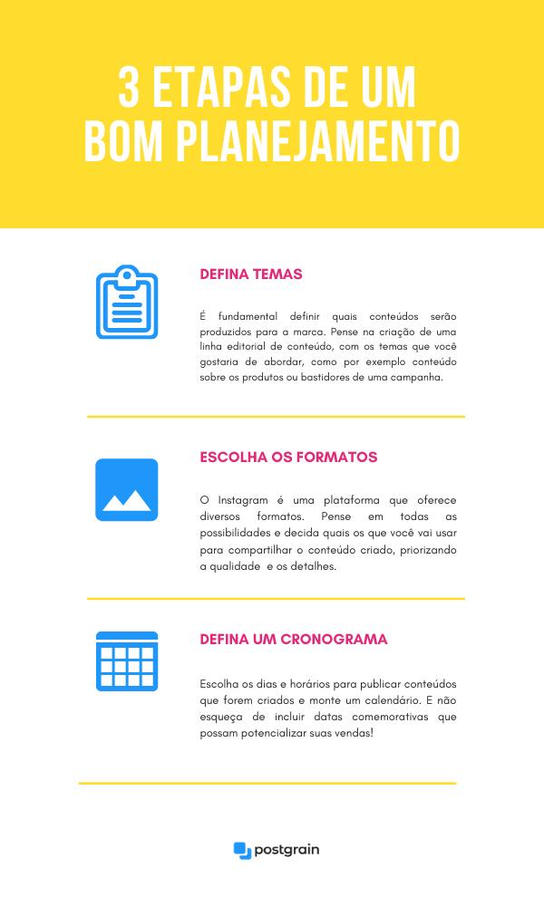 Infográfico descrevendo de forma resumida as 3 etapas do planejamento