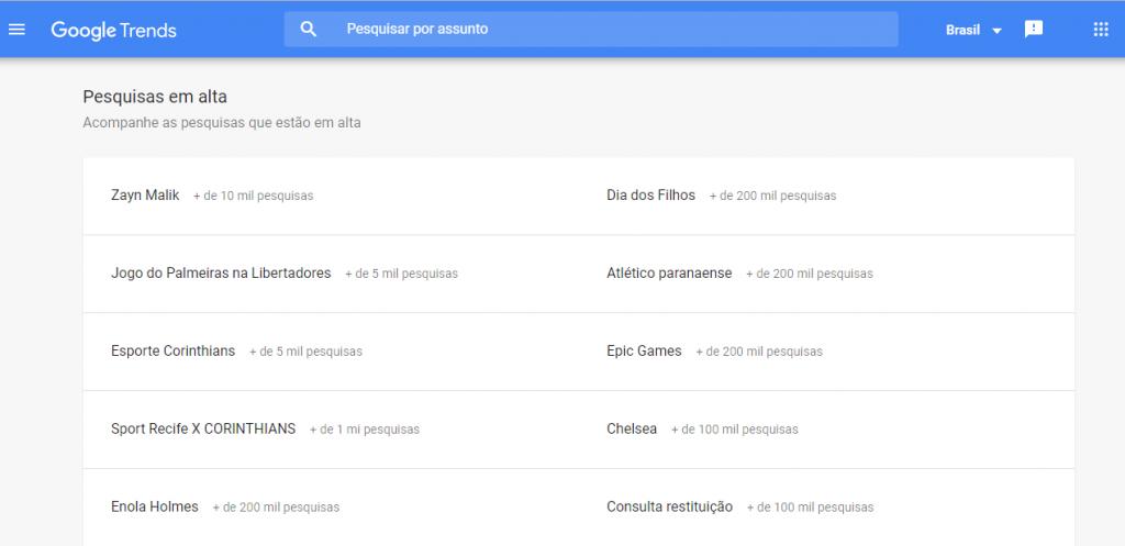 Use o Google Trends pra se atualizar e ter ideias de conteúdo